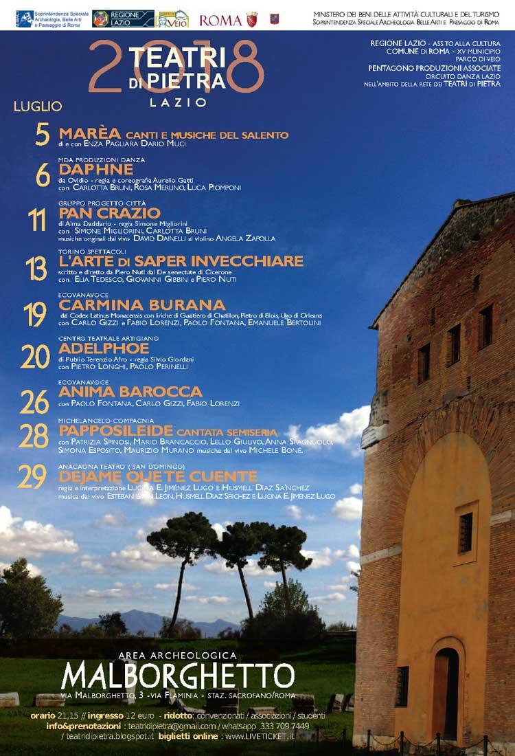 Area Archeologica Malborghetto a Roma